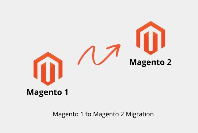 Magento Migration (2)