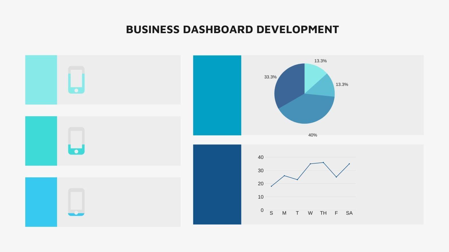 Business Dashboard Development